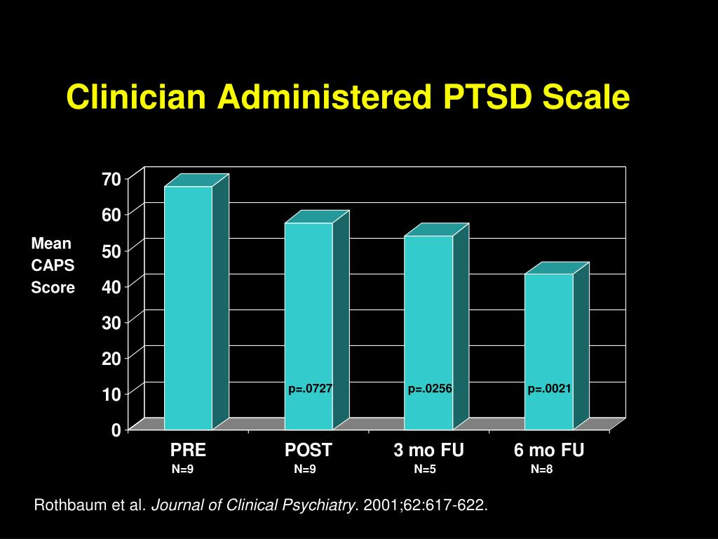 clinician administered ptsd scale manual