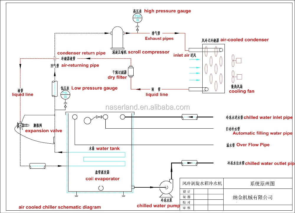 injection moulding machine operating manual